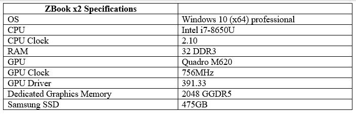 HP establishes a new category—detachable workstations | Jon Peddie