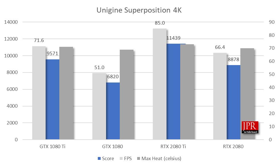 Nvidia's new RTX board's test results   Jon Peddie Research