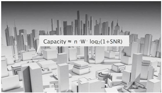 The basic formula for wireless capacity (Qualcomm)