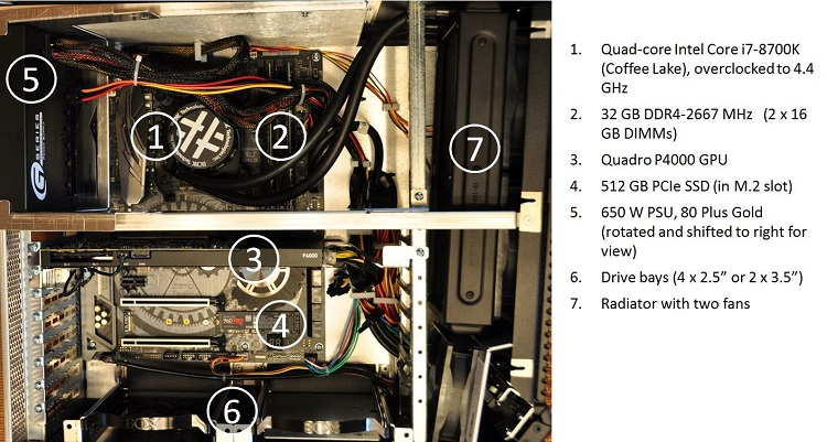 The Apexx S3's interior, components, and ASRock Z370 Taichi motherboard