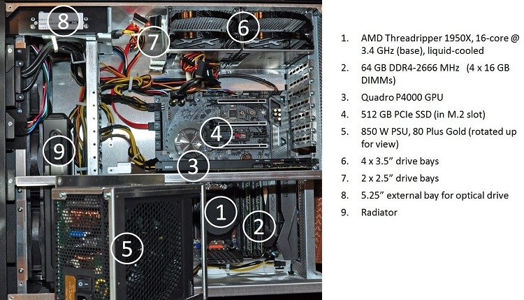 The Apexx 4 6301's interior, components, and ASRock X399Taichi motherboard