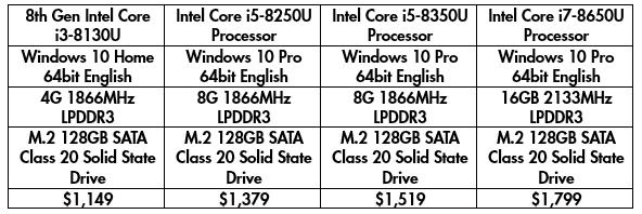 Dell's 13-inch 2-in-1, the Latitude 7390   Jon Peddie Research