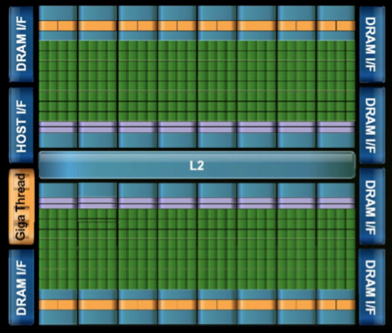 Figure 5: An array of (up to) 512 CUDA cores forms the current foundation of Fermi (Source: Nvidia)