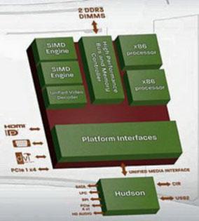 AMD Zacate block diagram (Source: AMD)