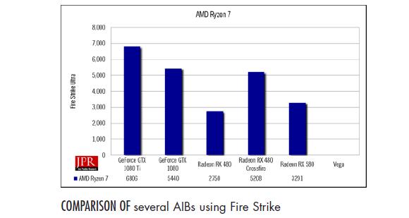 Testing AMD's RX580   Jon Peddie Research