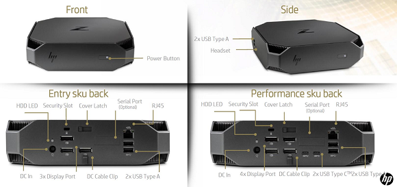 The Z2 Mini's I/O offerings should satisfy most (Entry SKU) to virtually all (Performance SKU) (HP