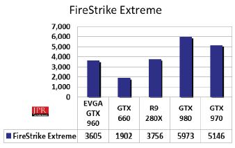 FIRE STRIKE is a showcase DirectX 11 benchmark designed for today's highperformance gaming PCs