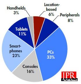 THE 2014 gaming hardware market.
