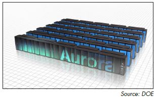 ARTIST RENDITION of the soon to be built Aurora super computer at Argon National Labs.